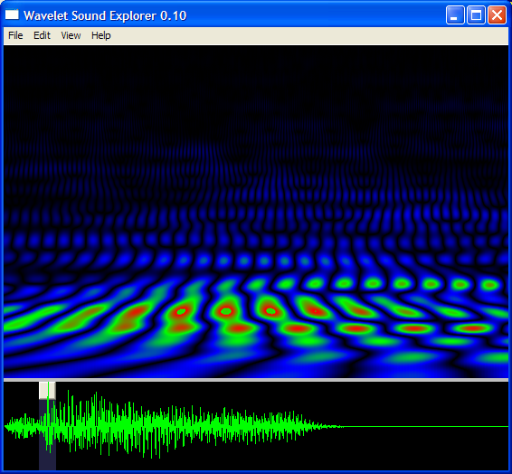 Exploring sound with Wavelets